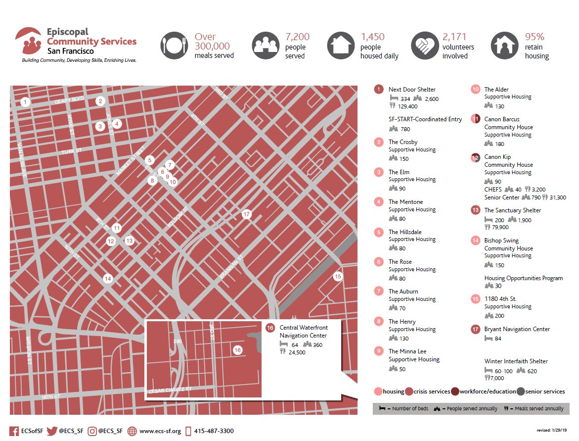 program map small