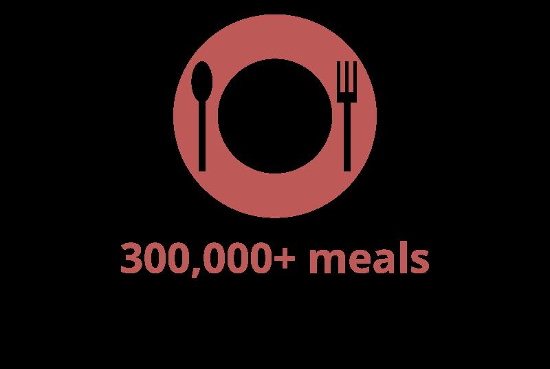 Stat-Meals-Served