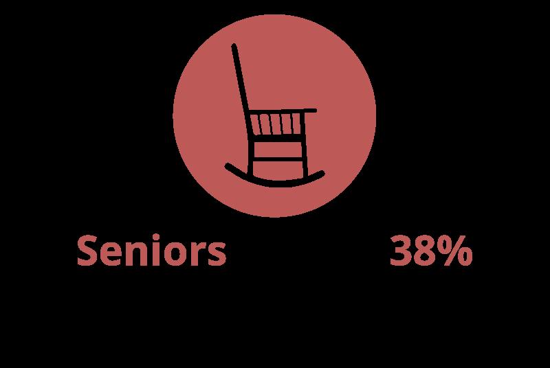 Stat-Seniors