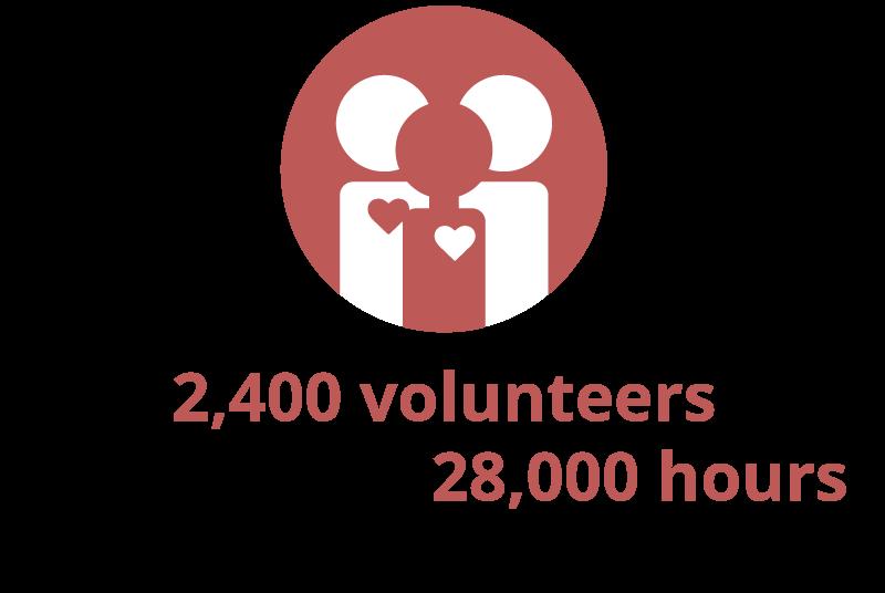 Stat-Volunteers
